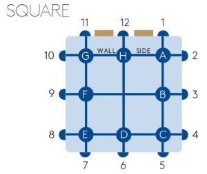 Square-Fitting-Positions